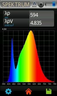 Lichtlabor: spektralverteilung