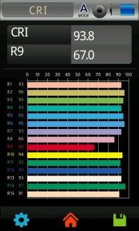 Lichtlabor: Farbwiedergabeindex